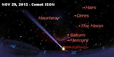 NOV 29, 2013 Comet ISON