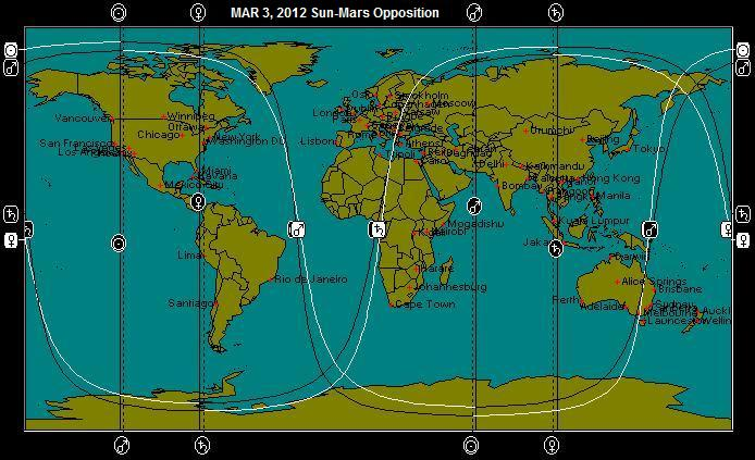 MAR 3, 2012 Sun-Mars Opposition Astro-Locality Map