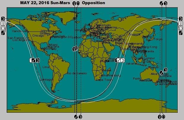 May 22 Sun-Mars Opposition